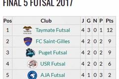 05_Championnat Futsal_Top 5